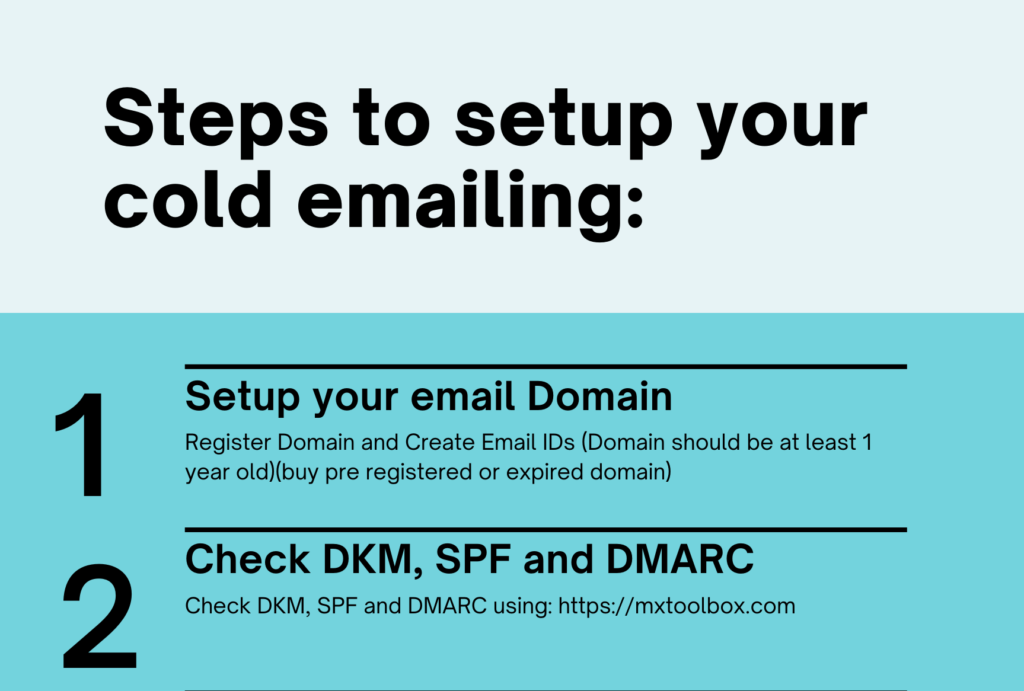Quick Guide to Cold emailing How to Launch your first Cold Email Campaign 1