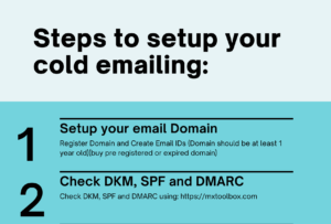 Read more about the article Quick Guide to Cold emailing: How to Launch your first Cold Email Campaign?